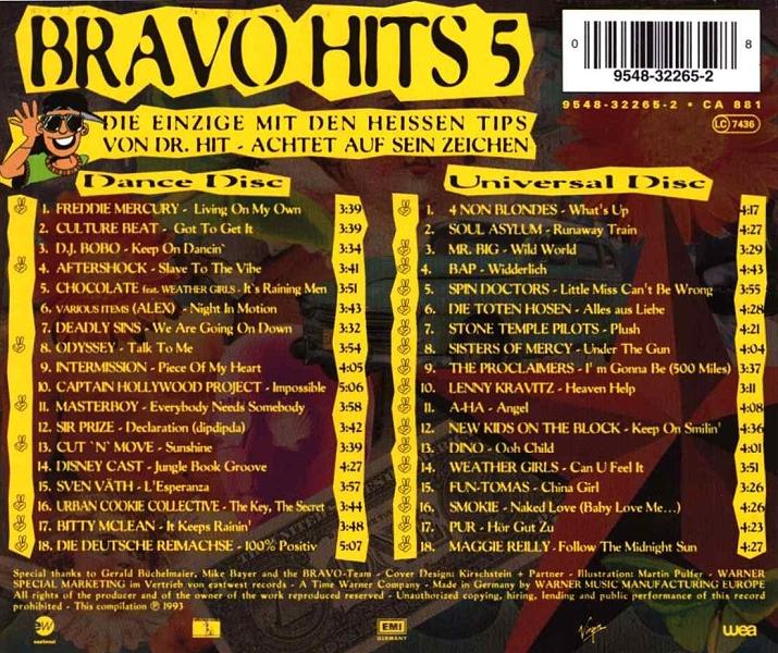 Various - 36 Hits 1985-1989
